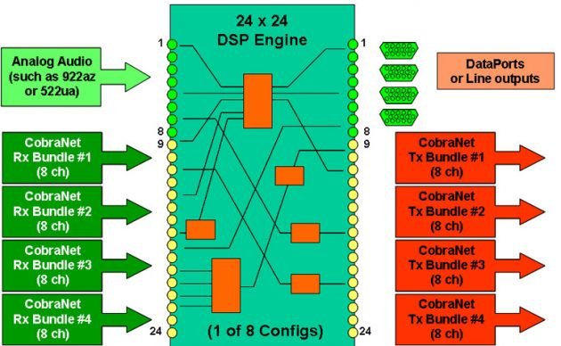 QSControl net Sales Certification