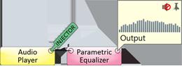 7. 基本的測試與測量 (Basic Test & Measurement)